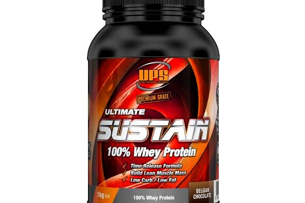 Reviews On Sustain Naturally