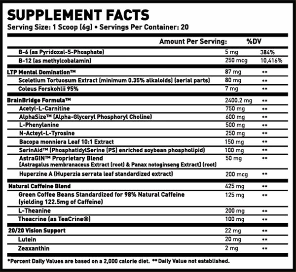 Brain supplement how to improve function and health with