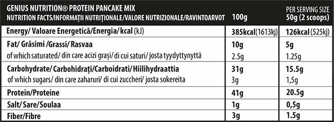 genius protein pancake mix