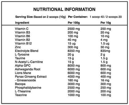 brain gains supplement
