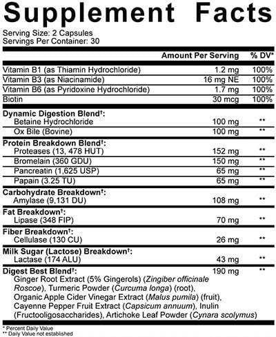 5 Nutrition Diges Ten Label